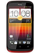 HTC Desire Q Price in Pakistan