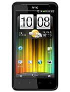 HTC Raider 4G Price in Pakistan
